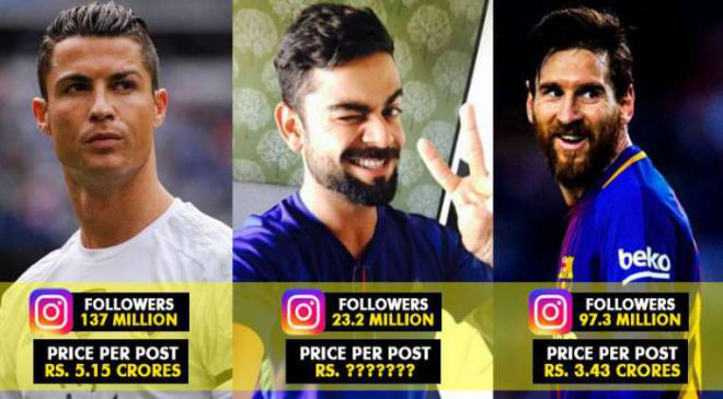 virat-kohli-makes-it-to-instagrams-rich-list-this-is-what-he-earns