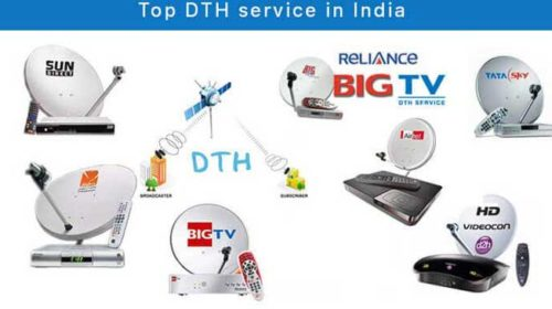 New TRAI DTH Rules in 2019: Here's How to Choose Packages from Airtel, Tata Sky, Dish TV, D2h, and Others