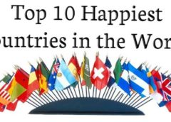 Top 10 Happiest Countries in the World
