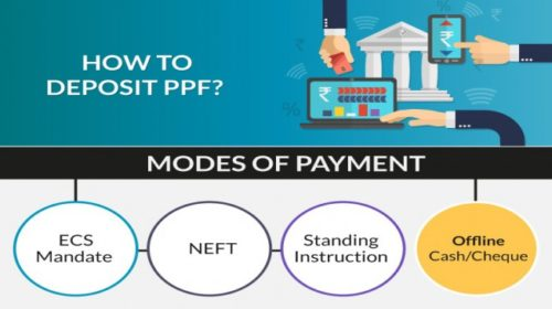 The most effective method to make an online payment to your PPF Account
